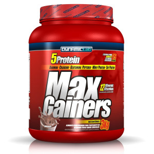Max Gainers